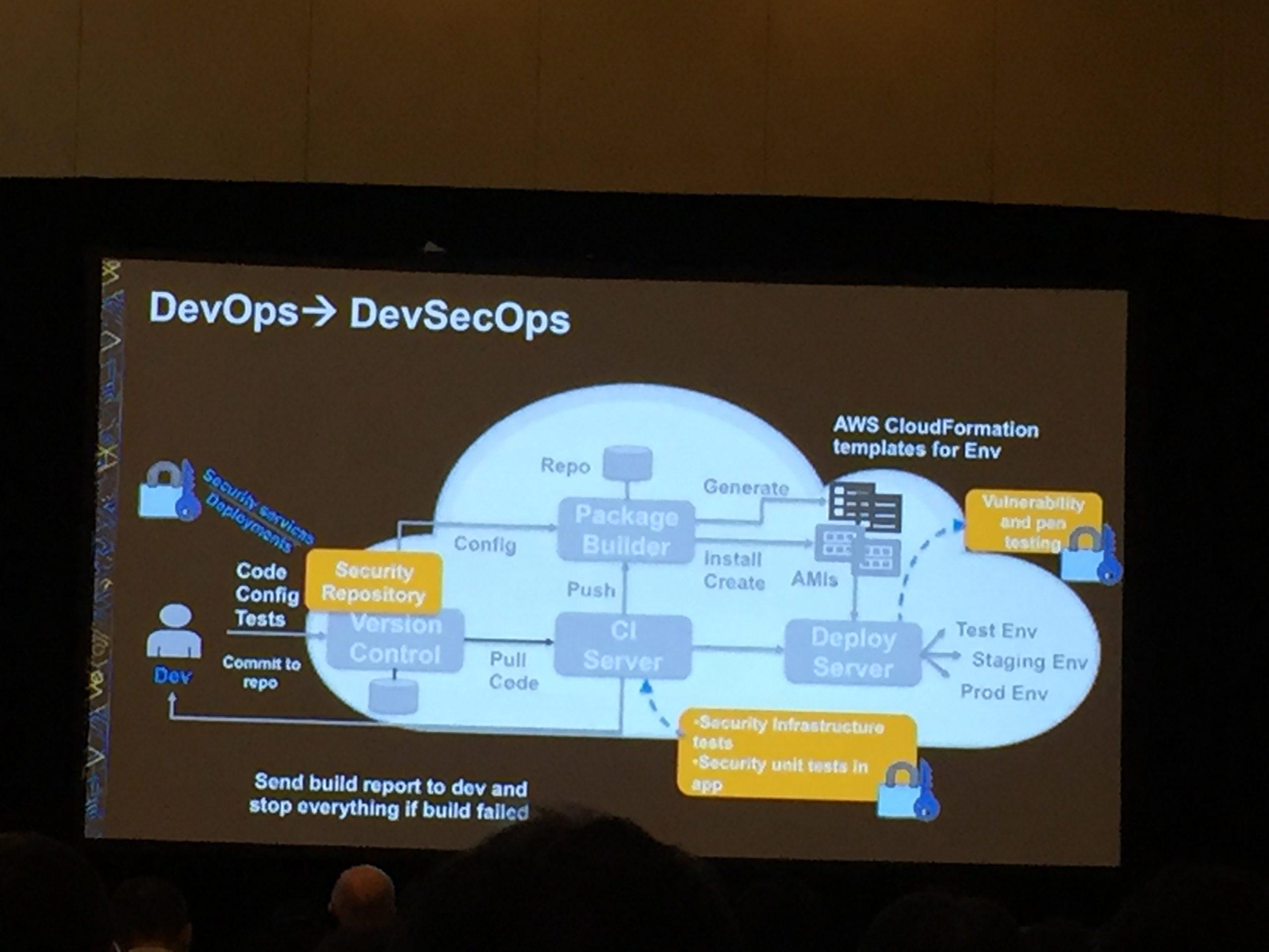 来たよ!re:Invent〜「DevSecOps」とは?セッション編〜